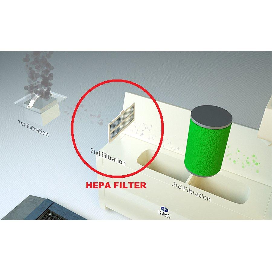 Filtr HEPA pro elektrické rohože DS