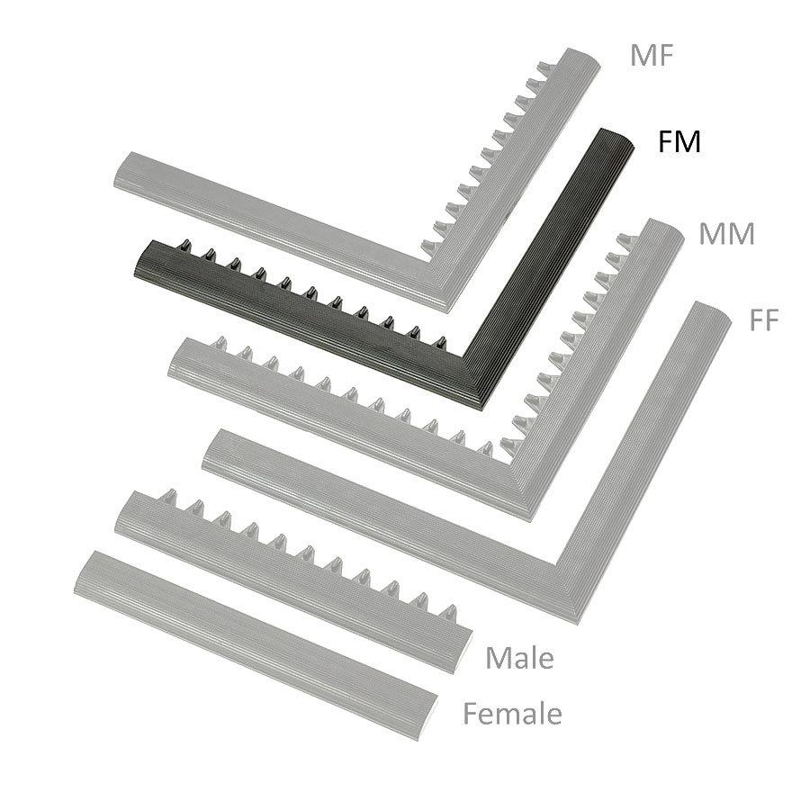 """Černá náběhová hrana """"samice"""" """"samec"""" MF Safety Ramps D23/C23 - délka 100 cm a šířka 6 cm"""