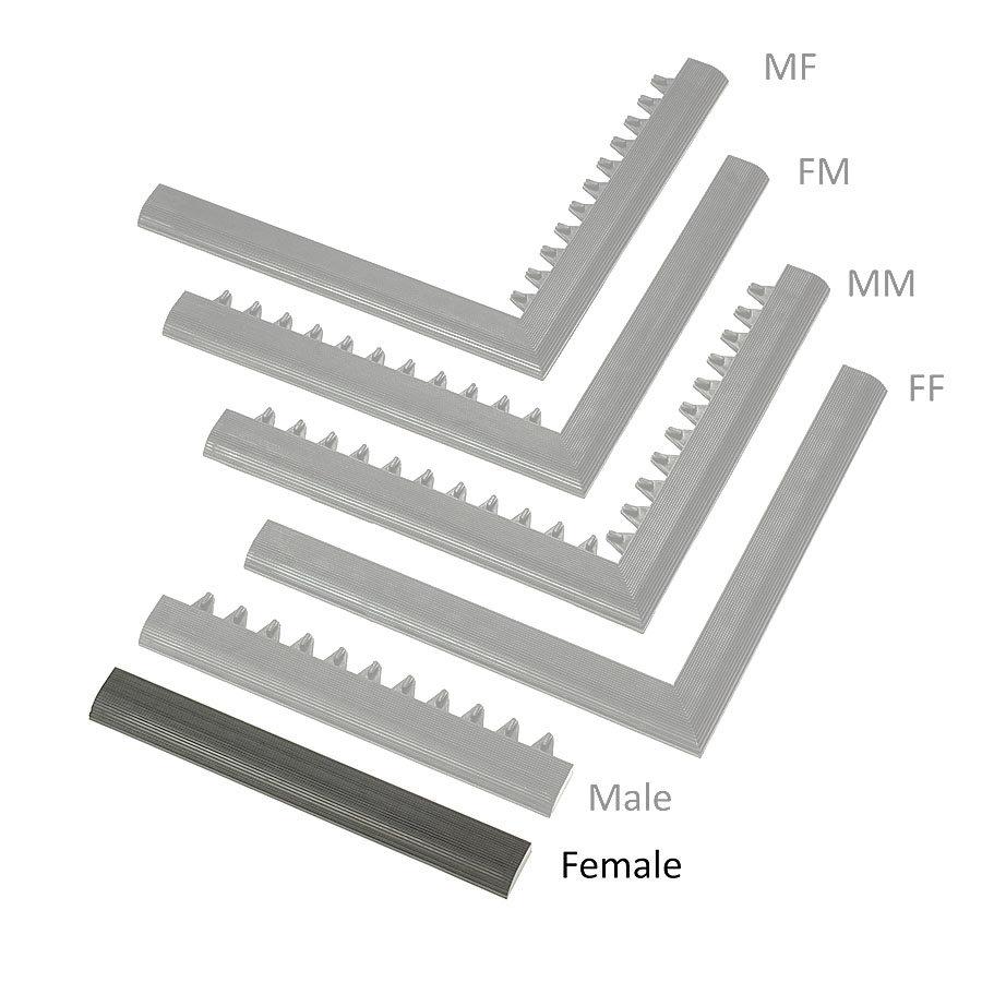 """Černá náběhová hrana """"samice"""" MF Safety Ramps D23/C23 - délka 50 cm a šířka 6 cm"""
