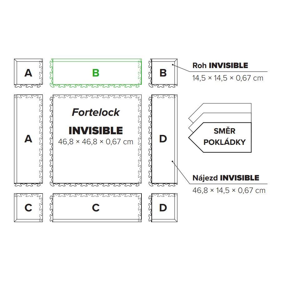 "Černý plastový vinylový nájezd ""typ B"" Invisible Eco 2034 (hadí kůže), Fortelock - délka 46,8 cm, šířka 14,5 cm a výška 0,67 cm"
