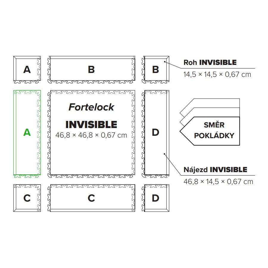"Černý plastový vinylový nájezd ""typ A"" Invisible Eco 2035 (hadí kůže), Fortelock - délka 46,8 cm, šířka 14,5 cm a výška 0,67 cm"
