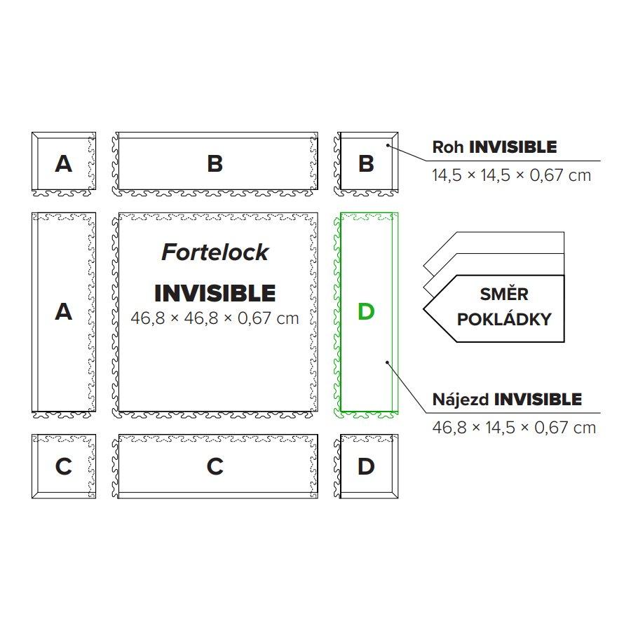 "Černý plastový vinylový nájezd ""typ D"" Invisible Eco 2032 (hadí kůže), Fortelock - délka 46,8 cm, šířka 14,5 cm a výška 0,67 cm"