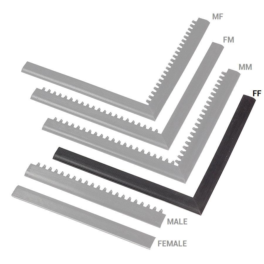 """Černá náběhová hrana """"samice"""" MF Safety Ramps D12/C12, Nitrile - délka 100 cm a šířka 5 cm"""
