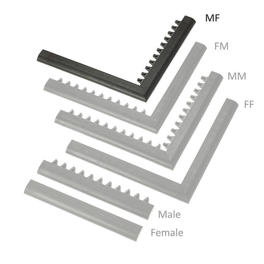 """Černá náběhová hrana """"samec"""" """"samice"""" MF Safety Ramps D23/C23 - délka 100 cm a šířka 6 cm"""